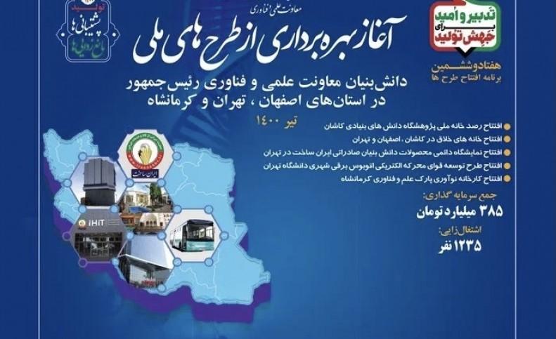قرارگرفتن ایران میان ۱۰ کشور سازنده تلسکوپ در جهان